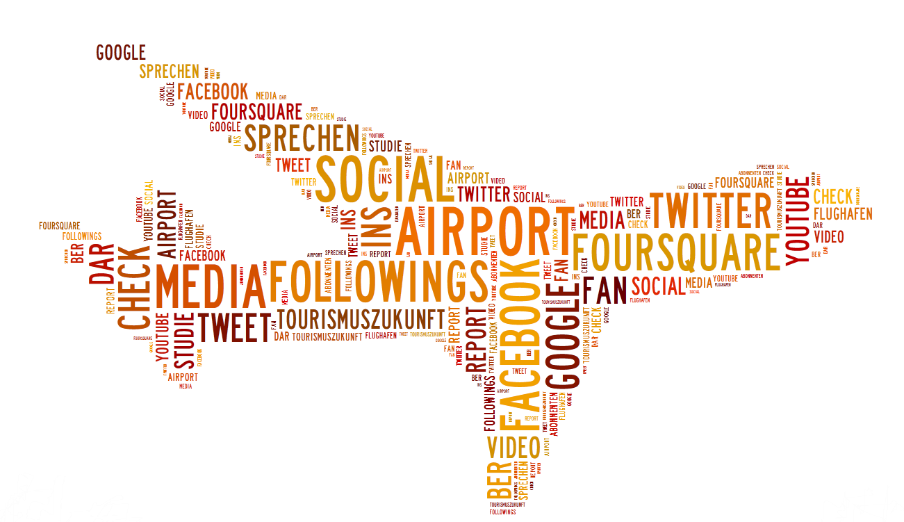 Airport Blog