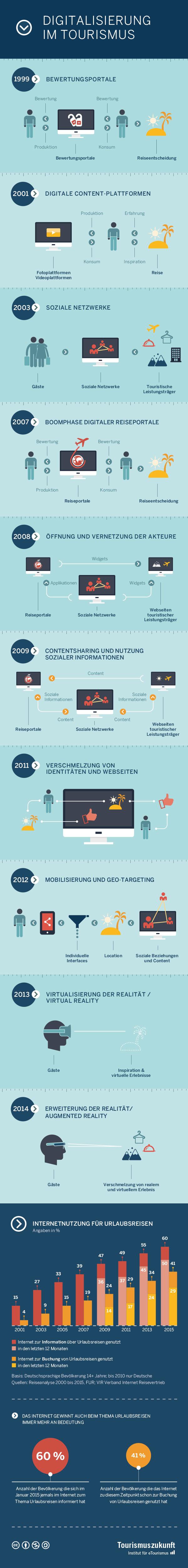 1709-WEB-TZ-Infografik-Fachartikel