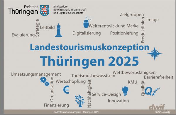 Landestourismuskonzeption Thüringen