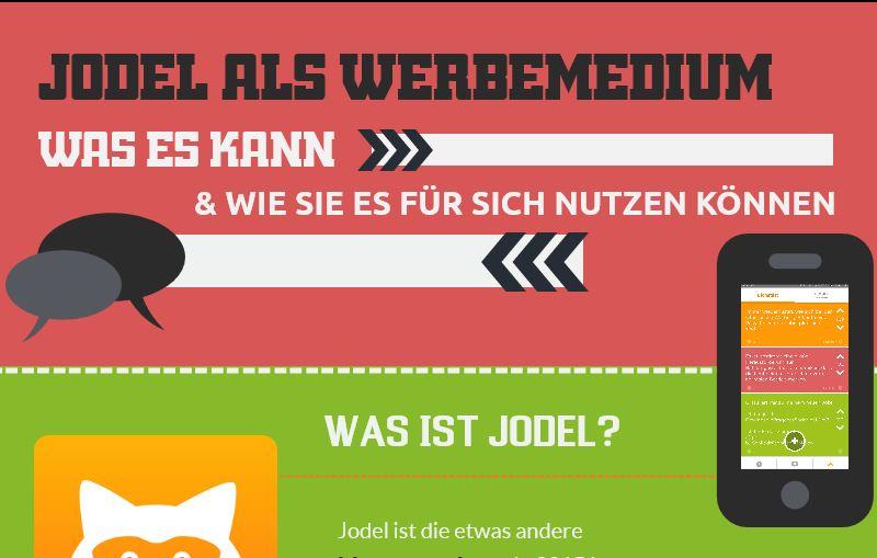 Infografik zu Jodel im Tourismus