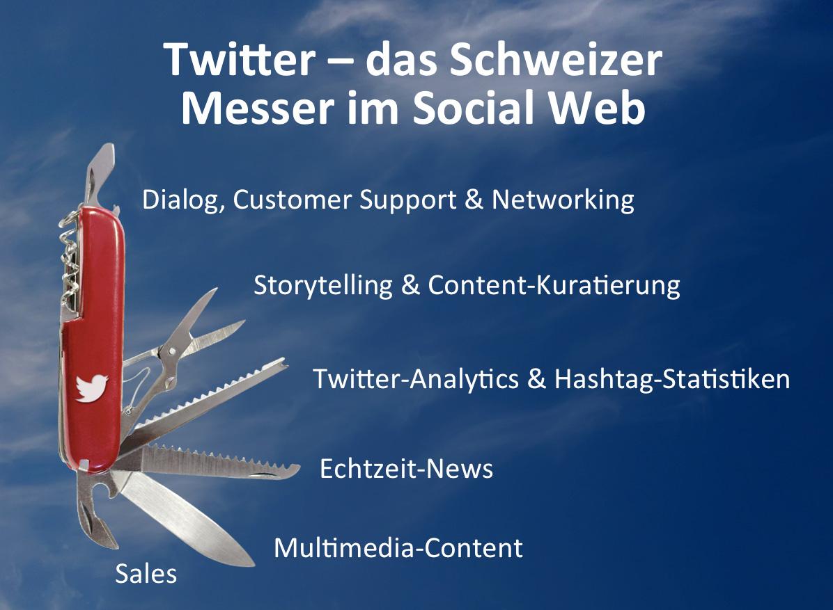Twitter, das Schweizer Messer im Social Web - Tourismuszukunft Akademie