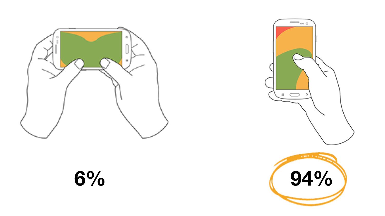 94% der Zeit halten wir unser Smartphone vertikal. – Foto: formmeetsfunction.com/portfolio/vervid