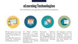 eLearning Technologien für den Tourismus