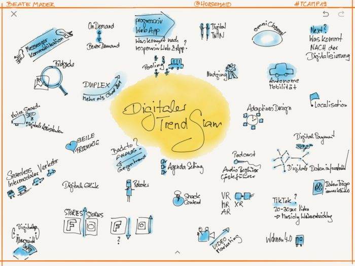 Trendslam-2019-Digitale-Trends